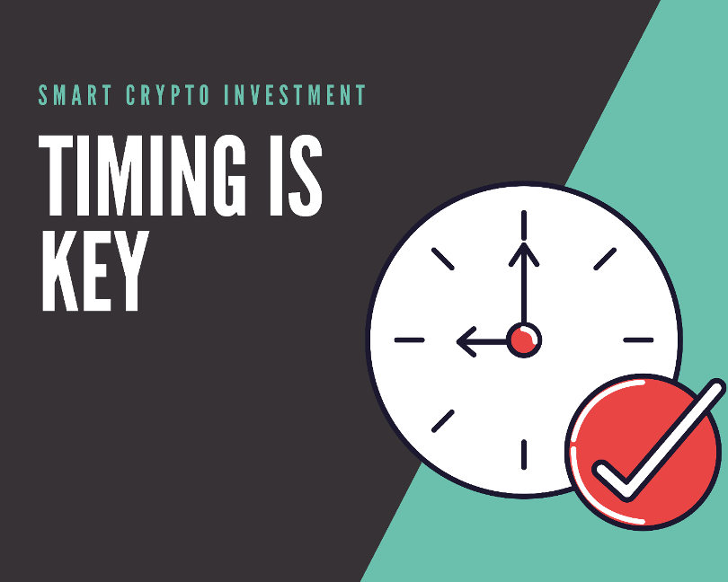 Timing is key in cryptocurrency investing