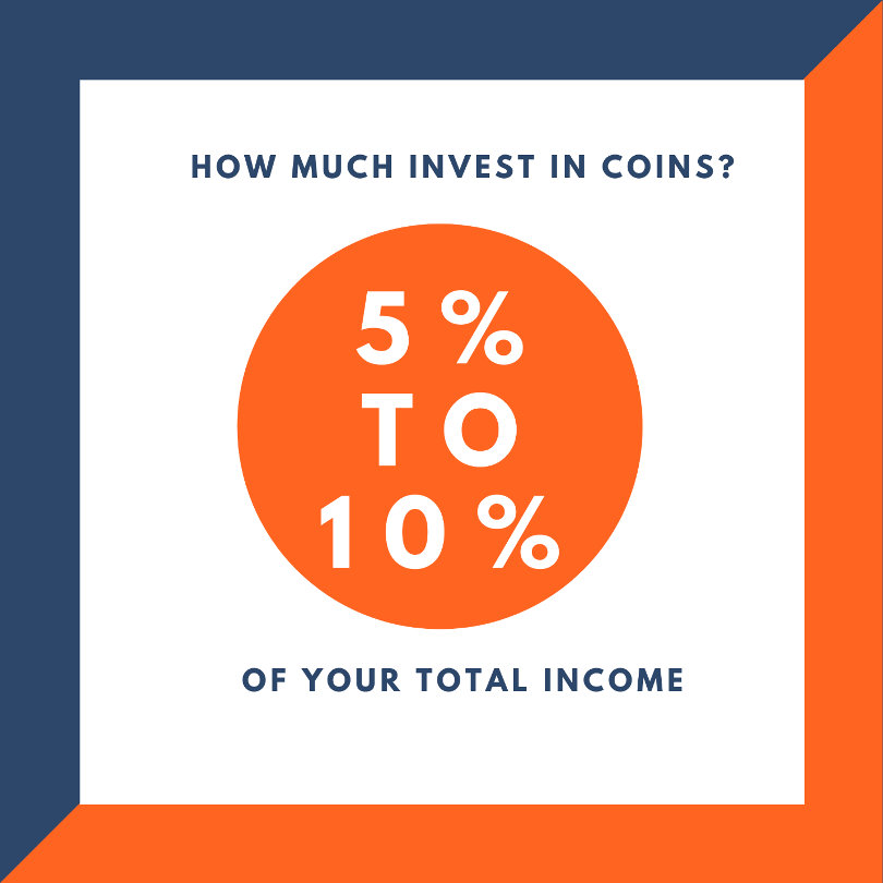 How much to invest in cryptocurrency