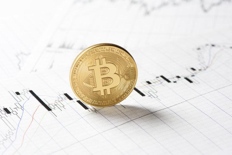 Bitcoin vs stock market